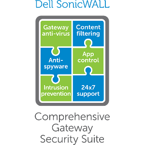 Comprehensive Gateway Security Suite (CGSS)