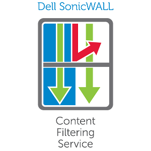 Content Filtering Service Premium Business Edition