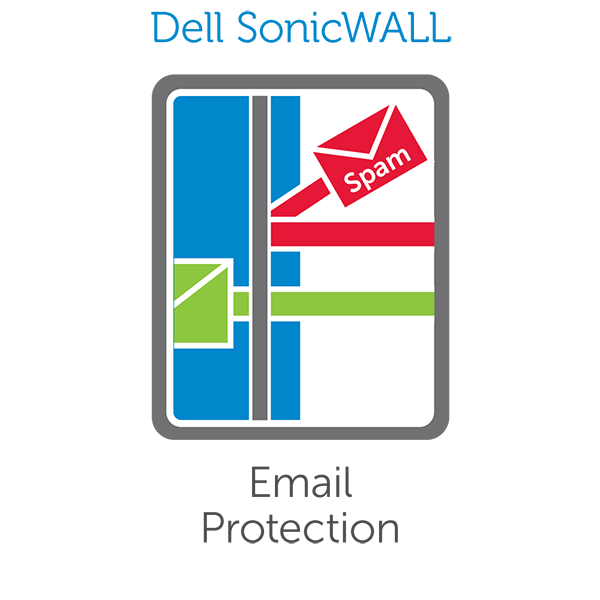 email security subscriptions