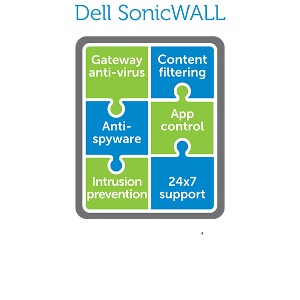 Dell Sonicwall Comprehensive Gateway Security Suite W O