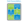 Comprehensive Gateway Security Suite Bundle for the NSA 250M Series